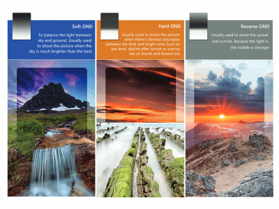 Photo Filters to Master Landscape ... image
