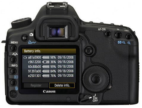 Digital Photography Equipment Review—The Canon EOS 5D Mark II DSLR Camera, Part 2