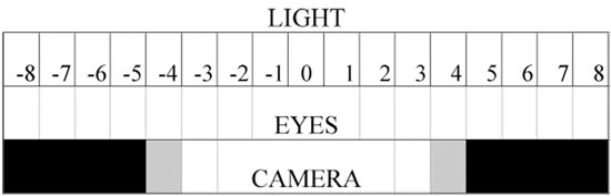 Photography Tip - Range of Light